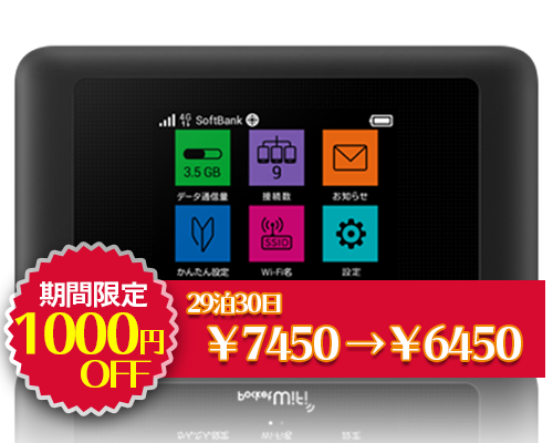 SoftBank 601HW